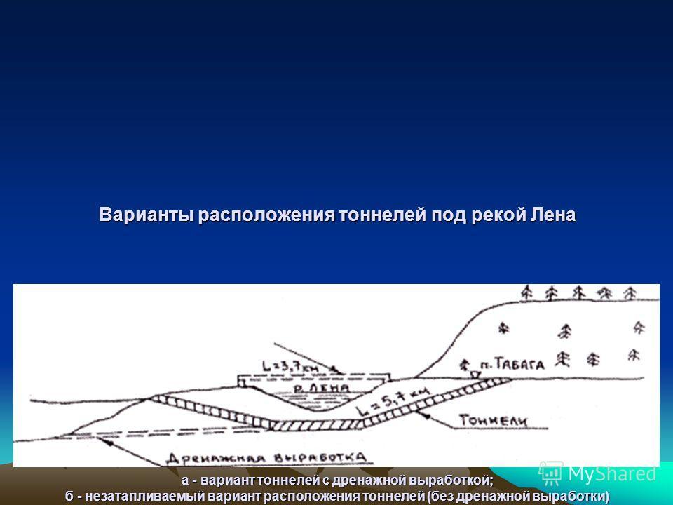 Варианты расположения тоннелей под рекой Лена а - вариант тоннелей с дренажной выработкой; б - незатапливаемый вариант расположения тоннелей (без дренажной выработки)