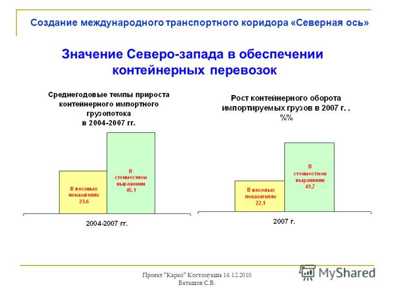 Проект Карко Костомукша 16.12.2010 Баташов С.В. Значение Северо-запада в обеспечении контейнерных перевозок Создание международного транспортного коридора «Северная ось»