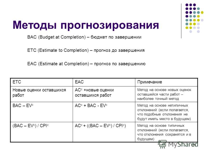 28 Методы прогнозирования BAC (Budget at Completion) – бюджет по завершении ETC (Estimate to Completion) – прогноз до завершения EAC (Estimate at Completion) – прогноз по завершению ETCEACПримечание Новые оценки оставшихся работ AC c +новые оценки ос