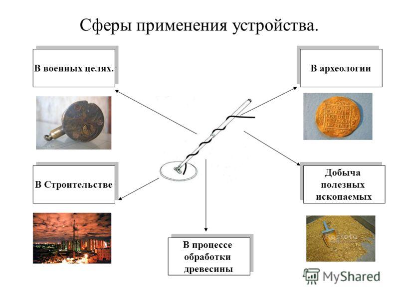Сферы применения устройства. В военных целях. В археологии Добыча полезных ископаемых Добыча полезных ископаемых В Строительстве В процессе обработки древесины В процессе обработки древесины