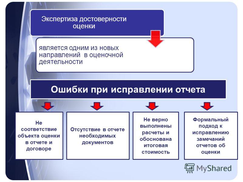 Экспертиза достоверности оценки является одним из новых направлений в оценочной деятельности Ошибки при исправлении отчета Не соответствие объекта оценки в отчете и договоре Отсутствие в отчете необходимых документов Не верно выполнены расчеты и обос