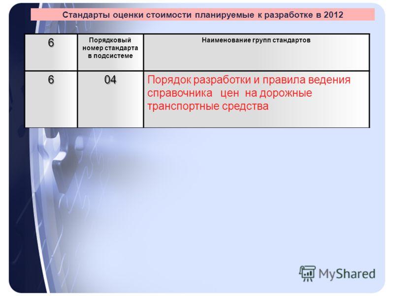 6 Порядковый номер стандарта в подсистеме Наименование групп стандартов 604Порядок разработки и правила ведения справочника цен на дорожные транспортные средства Стандарты оценки стоимости планируемые к разработке в 2012