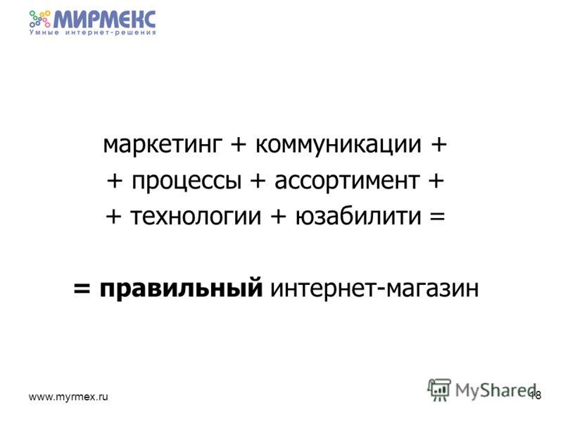 www.myrmex.ru маркетинг + коммуникации + + процессы + ассортимент + + технологии + юзабилити = = правильный интернет-магазин 18