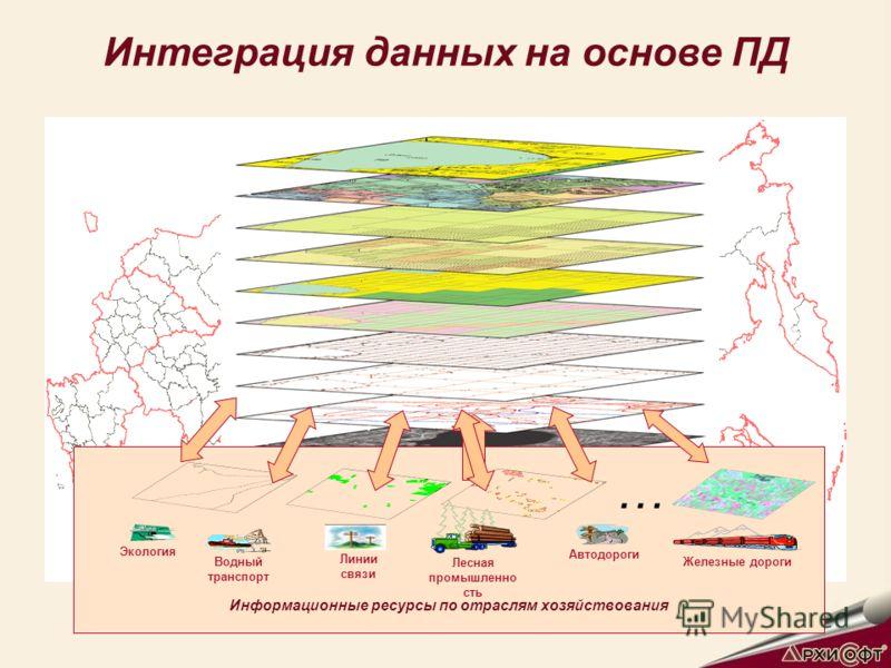 Интеграция данных на основе ПД Информационные ресурсы по отраслям хозяйствования … Экология Автодороги Линии связи Водный транспорт Лесная промышленно сть Железные дороги