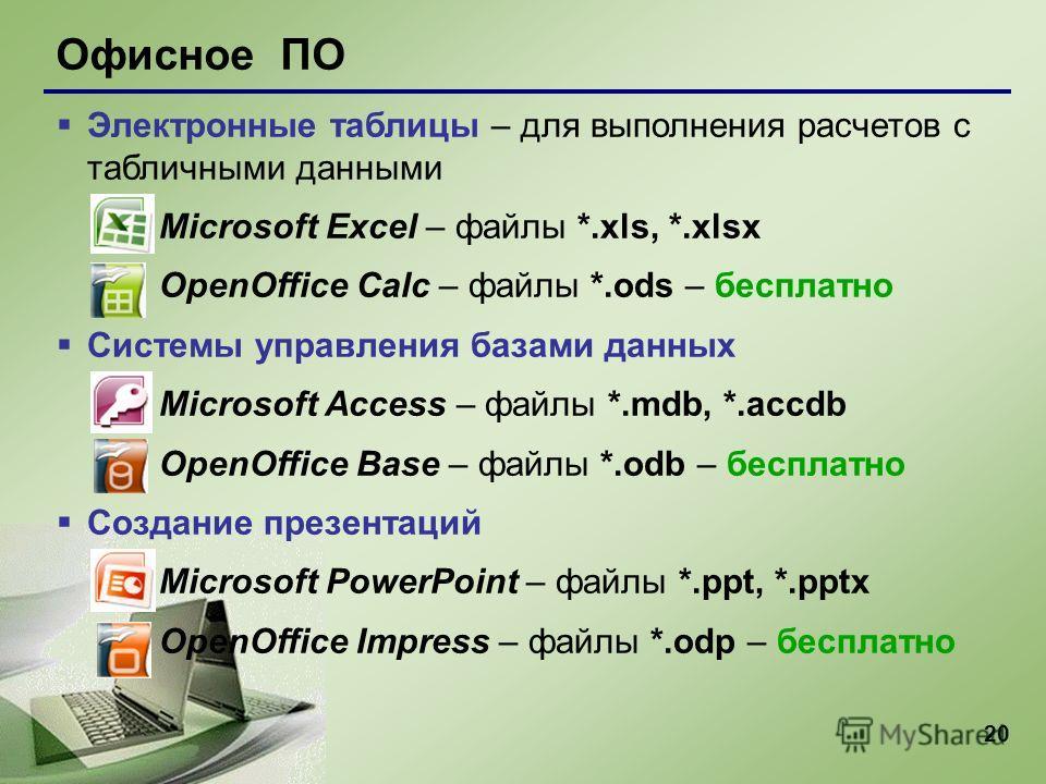 20 Офисное ПО Электронные таблицы – для выполнения расчетов с табличными данными Microsoft Excel – файлы *.xls, *.xlsx OpenOffice Calc – файлы *.ods – бесплатно Системы управления базами данных Microsoft Access – файлы *.mdb, *.accdb OpenOffice Base