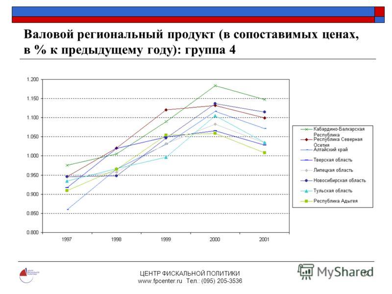 ЦЕНТР ФИСКАЛЬНОЙ ПОЛИТИКИ www.fpcenter.ru Тел.: (095) 205-3536 12 Валовой региональный продукт (в сопоставимых ценах, в % к предыдущему году): группа 4