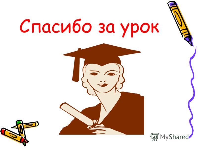 Домашнее задание Повторить: п.4.11 Алгебра 8, А.П.Кузнецова