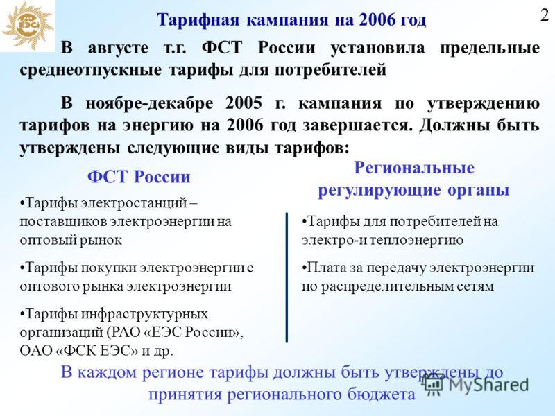 2 Тарифная кампания на 2006 год В августе т.г. ФСТ России установила предельные среднеотпускные тарифы для потребителей В ноябре-декабре 2005 г. кампания по утверждению тарифов на энергию на 2006 год завершается. Должны быть утверждены следующие виды