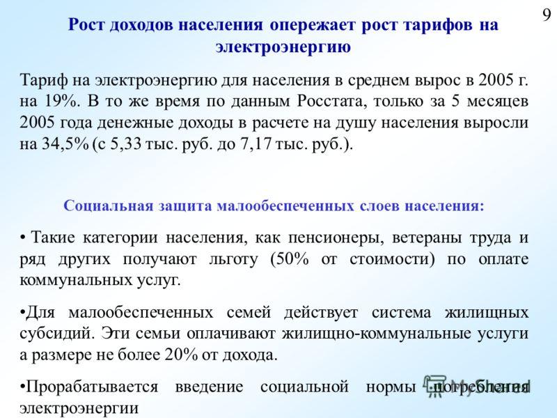 9 Тариф на электроэнергию для населения в среднем вырос в 2005 г. на 19%. В то же время по данным Росстата, только за 5 месяцев 2005 года денежные доходы в расчете на душу населения выросли на 34,5% (с 5,33 тыс. руб. до 7,17 тыс. руб.). Социальная за
