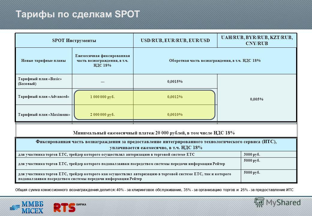 Тарифы по сделкам SPOT Новые тарифные планы Ежемесячная фиксированная часть вознаграждения, в т.ч. НДС 18% Оборотная часть вознаграждения, в т.ч. НДС 18% Тарифный план «Basic» (Базовый) ---0,0015% 0,005% Тарифный план «Advanced»1 000 000 руб.0,0012%