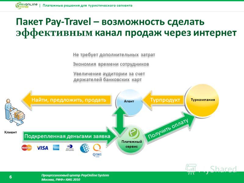 | Платежные решения для туристического сегмента Процессинговый центр PayOnline System Москва, РИФ+ КИБ 2010 6 Клиент Платежный сервис Агент Туркомпания Найти, предложить, продать Подкрепленная деньгами заявка Турпродукт Получить оплату Пакет Pay-Trav