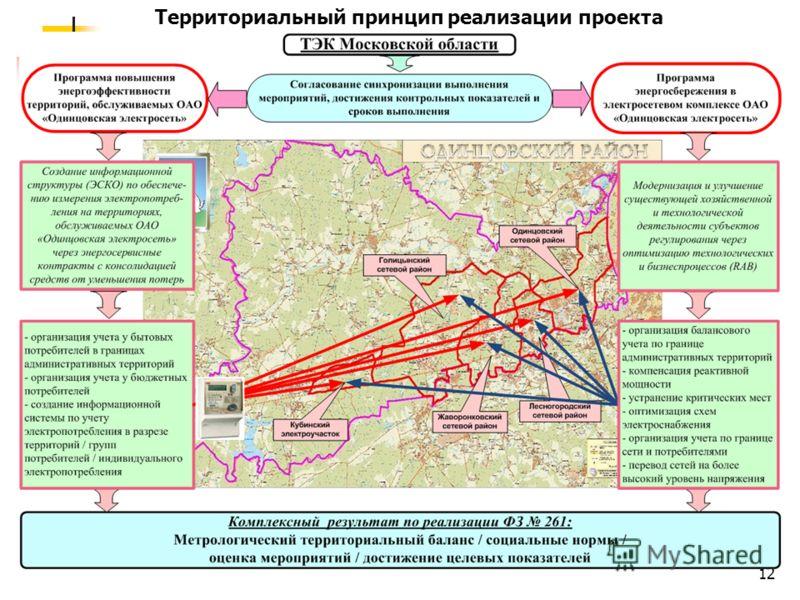 12 Территориальный принцип реализации проекта