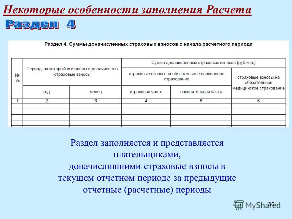 30 Некоторые особенности заполнения Расчета Раздел заполняется и представляется плательщиками, доначислившими страховые взносы в текущем отчетном периоде за предыдущие отчетные (расчетные) периоды