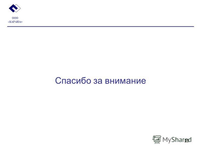 25 ООО «КАРАНА » Спасибо за внимание