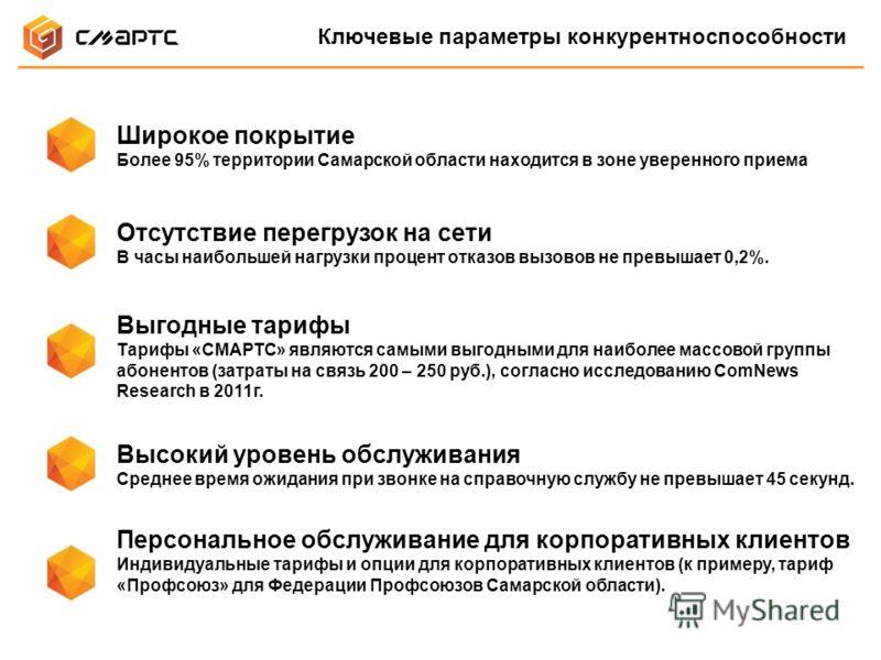Ключевые параметры конкурентноспособности Широкое покрытие Более 95% территории Самарской области находится в зоне уверенного приема Выгодные тарифы Тарифы «СМАРТС» являются самыми выгодными для наиболее массовой группы абонентов (затраты на связь 20