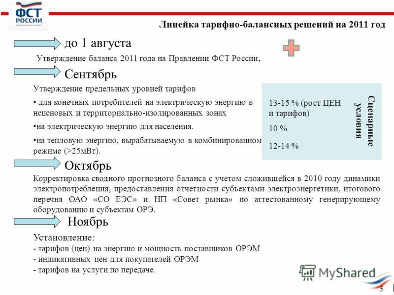 Линейка тарифно-балансных решений на 2011 год 5 до 1 августа Утверждение баланса 2011 года на Правлении ФСТ России. Сентябрь Утверждение предельных уровней тарифов для конечных потребителей на электрическую энергию в неценовых и территориально-изолир