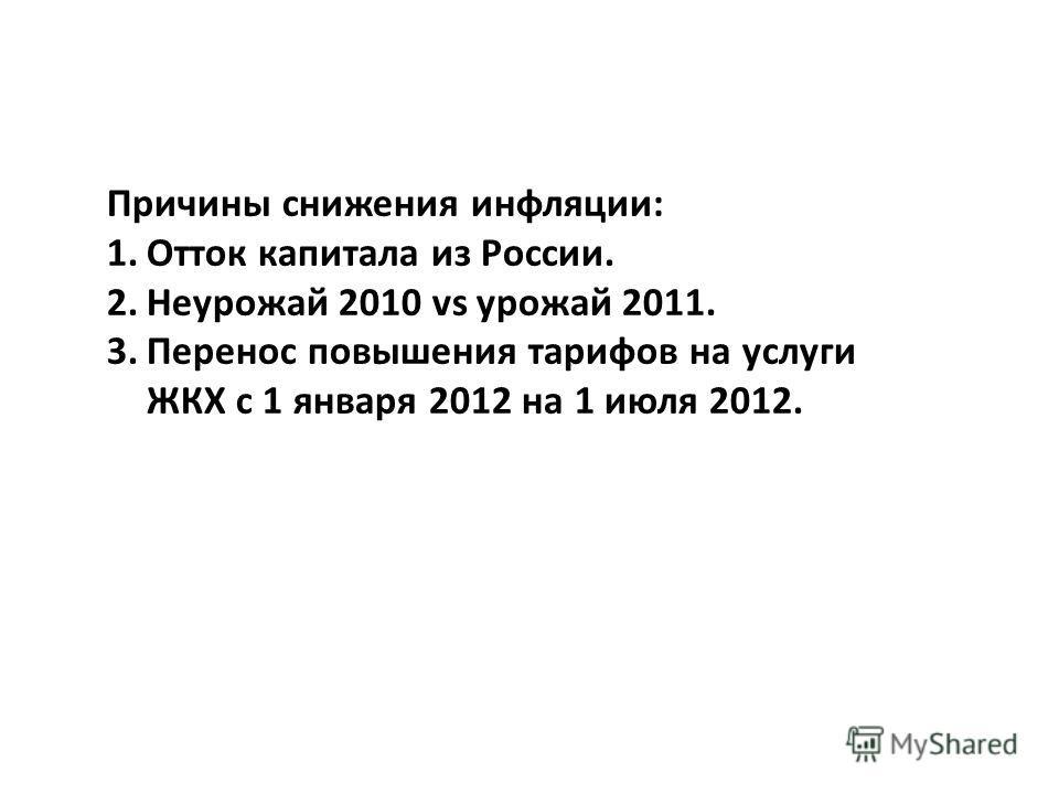 Причины снижения инфляции: 1.Отток капитала из России. 2.Неурожай 2010 vs урожай 2011. 3.Перенос повышения тарифов на услуги ЖКХ с 1 января 2012 на 1 июля 2012.