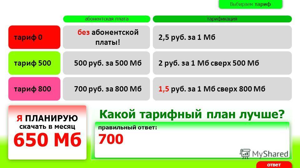 Выбираем тариф тариф 500 тариф 800 тариф 0 500 руб. за 500 Мб 700 руб. за 800 Мб без абонентской платы! 2 руб. за 1 Мб сверх 500 Мб 1,5 руб. за 1 Мб сверх 800 Мб 2,5 руб. за 1 Мб абонентская плата тарификация Какой тарифный план лучше? Выберите самый