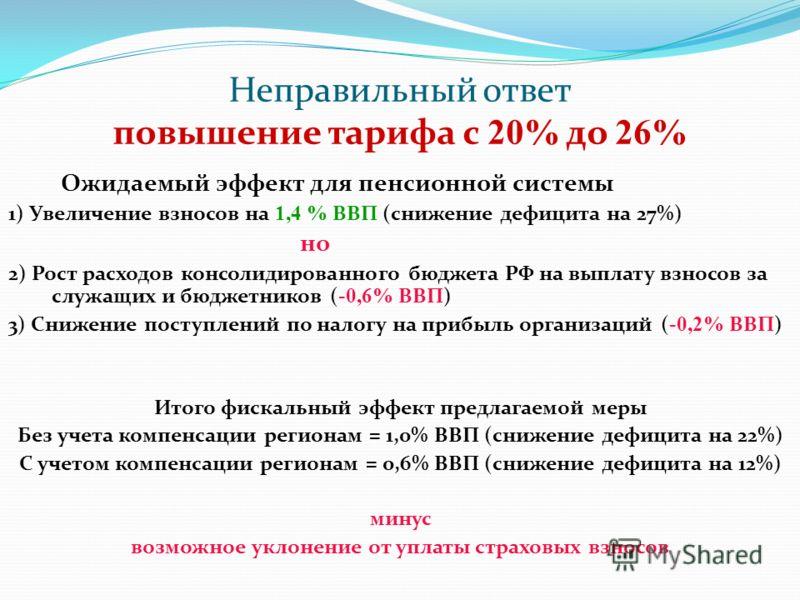 Неправильный ответ повышение тарифа с 20% до 26% Ожидаемый эффект для пенсионной системы 1) Увеличение взносов на 1,4 % ВВП (снижение дефицита на 27%) но 2) Рост расходов консолидированного бюджета РФ на выплату взносов за служащих и бюджетников (- 0
