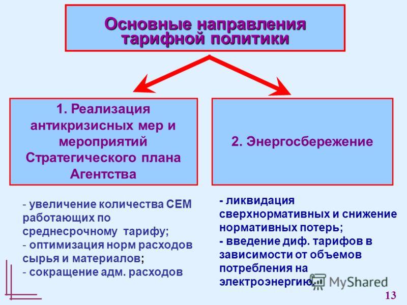 Основные направления тарифной политики 2. Энергосбережение 1. Реализация антикризисных мер и мероприятий Стратегического плана Агентства - - увеличение количества СЕМ работающих по среднесрочному тарифу; - - оптимизация норм расходов сырья и материал