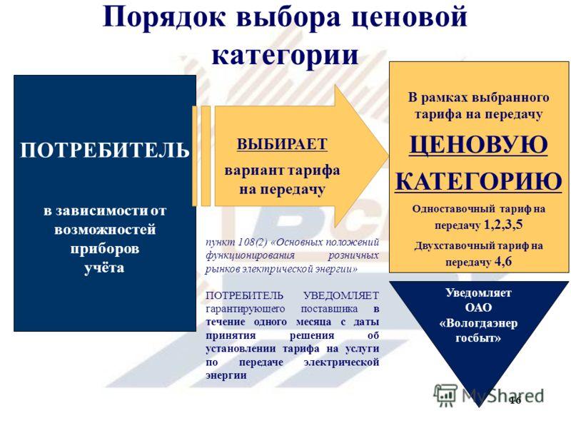Порядок выбора ценовой категории 16 ПОТРЕБИТЕЛЬ в зависимости от возможностей приборов учёта ВЫБИРАЕТ вариант тарифа на передачу В рамках выбранного тарифа на передачу ЦЕНОВУЮ КАТЕГОРИЮ Одноставочный тариф на передачу 1,2,3,5 Двухставочный тариф на п