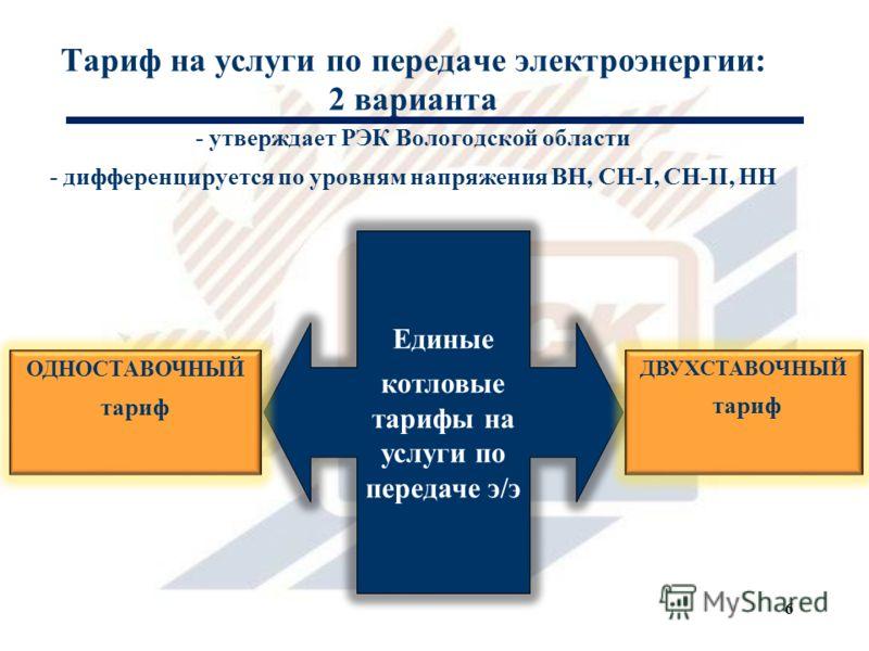 Тариф на услуги по передаче электроэнергии: 2 варианта - утверждает РЭК Вологодской области - дифференцируется по уровням напряжения ВН, СН-I, СН-II, НН. 6 Единые котловые тарифы на услуги по передаче э/э ОДНОСТАВОЧНЫЙ тариф ДВУХСТАВОЧНЫЙ тариф
