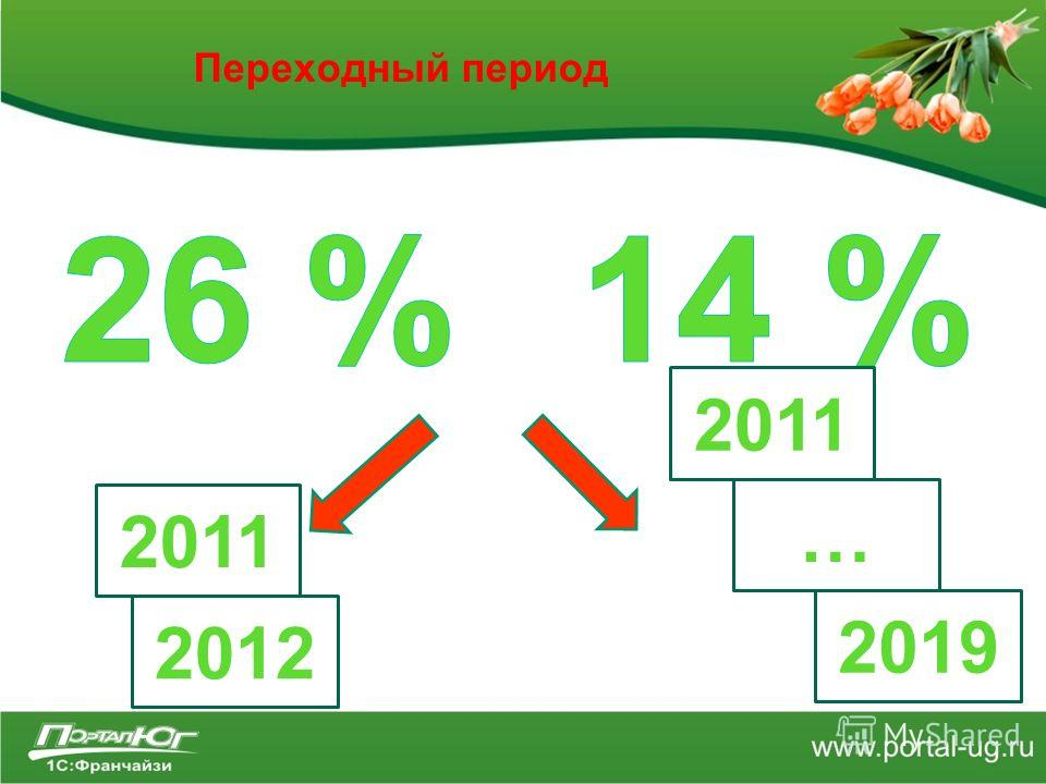 Переходный период 2011 2012 2011 … 2019