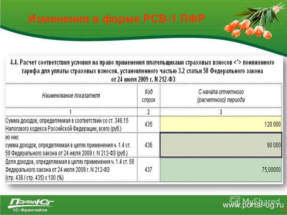 Изменения в форме РСВ-1 ПФР 9