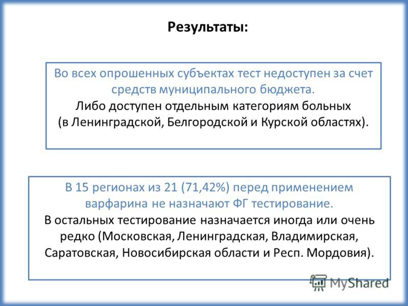 В 15 регионах из 21 (71,42%) перед применением варфарина не назначают ФГ тестирование. В остальных тестирование назначается иногда или очень редко (Московская, Ленинградская, Владимирская, Саратовская, Новосибирская области и Респ. Мордовия). Результ