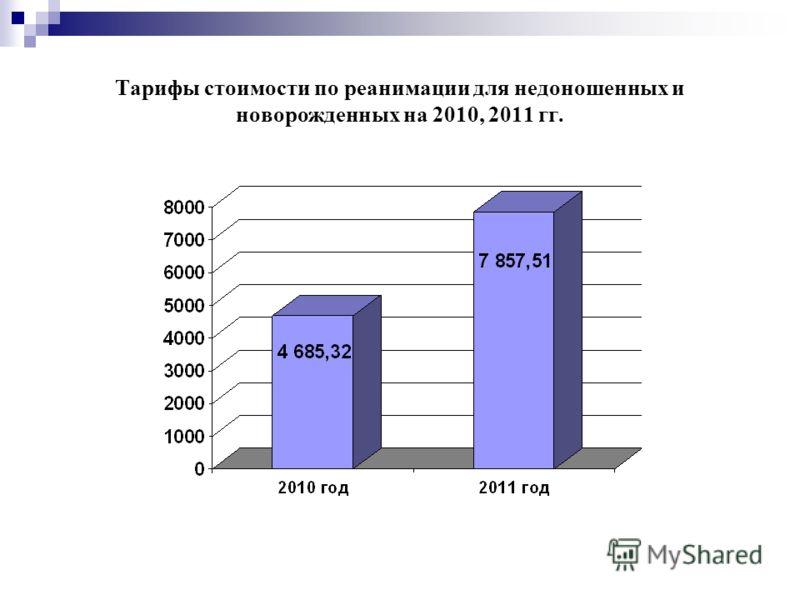 Тарифы стоимости по реанимации для недоношенных и новорожденных на 2010, 2011 гг.