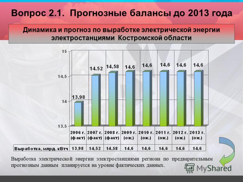 Динамика и прогноз по выработке электрической энергии электростанциями Костромской области Вопрос 2.1. Прогнозные балансы до 2013 года Выработка электрической энергии электростанциями региона по предварительным прогнозным данным планируется на уровне