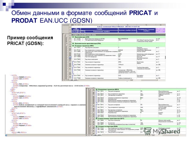 Обмен данными в формате сообщений PRICAT и PRODAT EAN.UCC (GDSN) Пример сообщения PRICAT (GDSN):