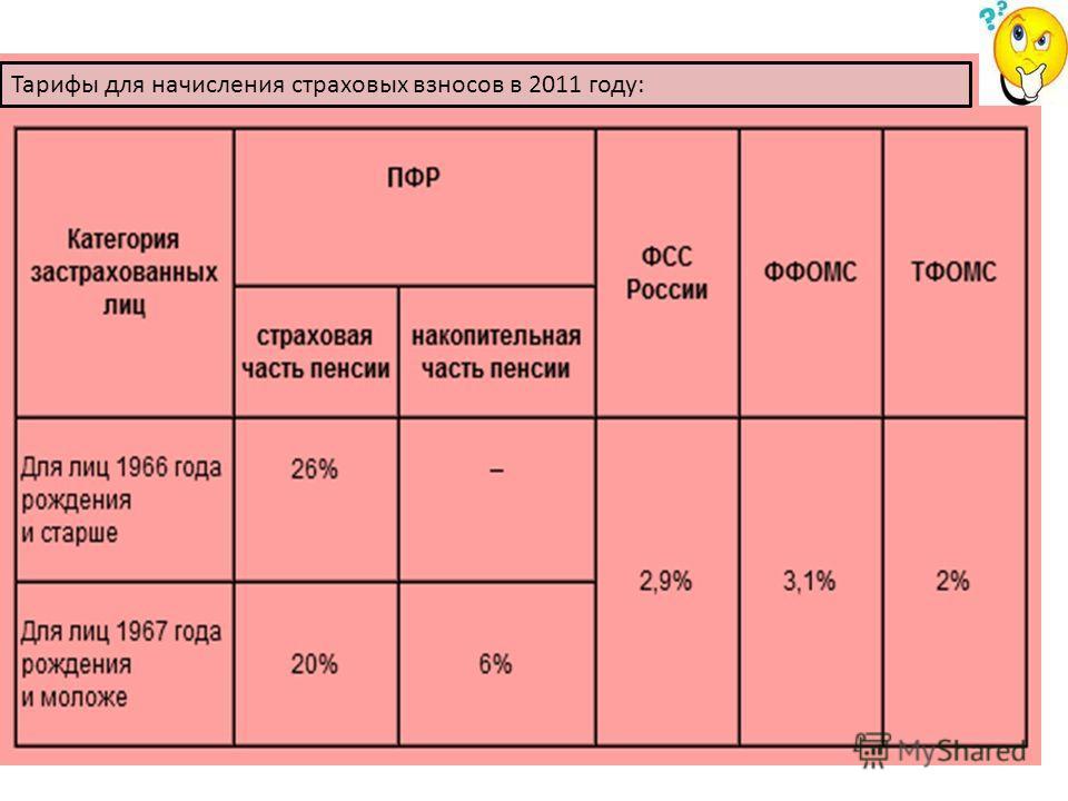 Тарифы для начисления страховых взносов в 2011 году: