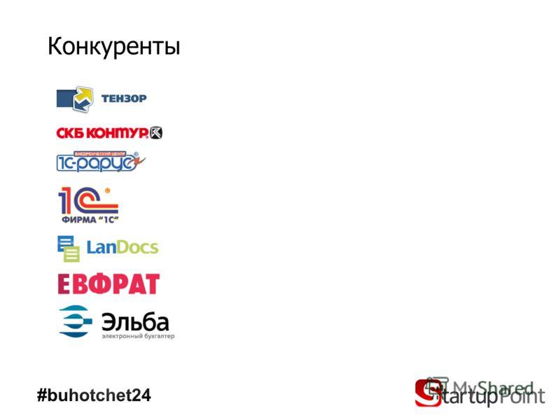 Конкуренты #buhotchet24