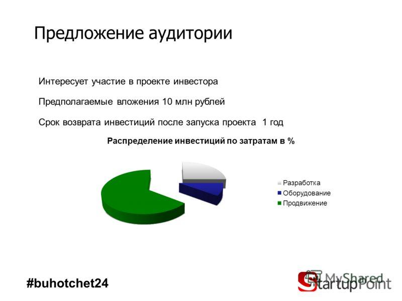 Предложение аудитории Интересует участие в проекте инвестора Предполагаемые вложения 10 млн рублей Срок возврата инвестиций после запуска проекта 1 год #buhotchet24