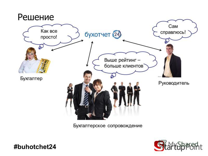Решение #buhotchet24 Как все просто! Сам справлюсь! Бухгалтер Руководитель Бухгалтерское сопровождение Выше рейтинг – больше клиентов