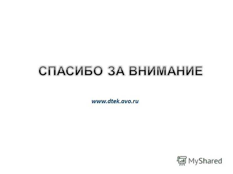 2010 г. www.dtek.avo.ru ГОСУДАРСТВЕННЫЙ КОМИТЕТ РЕСПУБЛИКИ ТАТАРСТАН ПО ТАРИФАМ 27