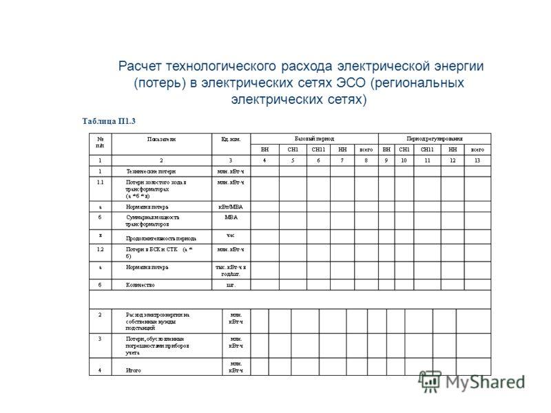 Расчет технологического расхода электрической энергии (потерь) в электрических сетях ЭСО (региональных электрических сетях) Таблица П1.3 9