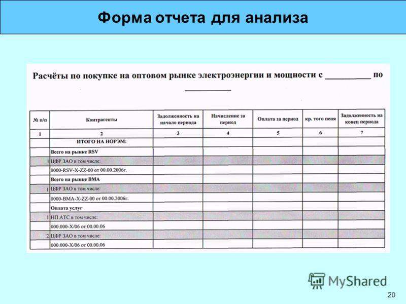20 Форма отчета для анализа