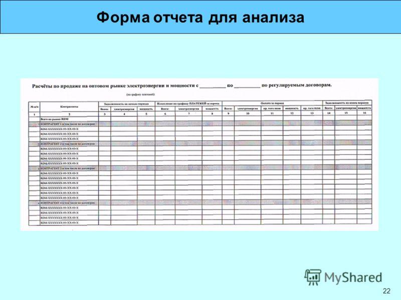 22 Форма отчета для анализа