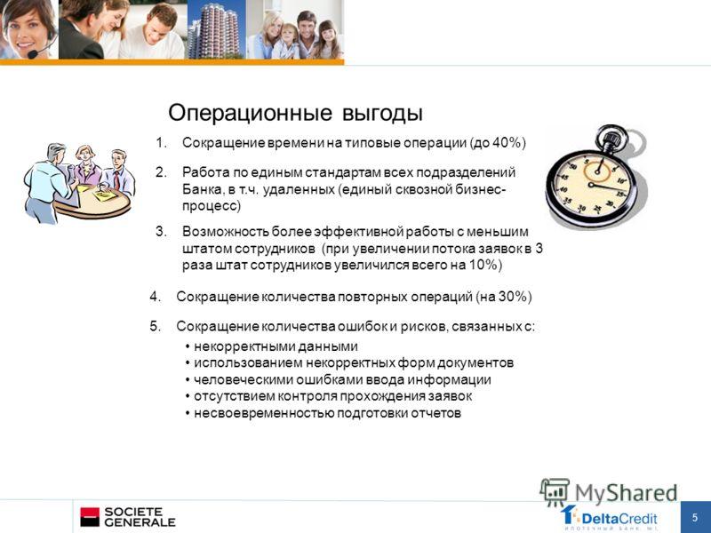 Операционные выгоды 5 1.Сокращение времени на типовые операции (до 40%) 2.Работа по единым стандартам всех подразделений Банка, в т.ч. удаленных (единый сквозной бизнес- процесс) 3.Возможность более эффективной работы с меньшим штатом сотрудников (пр