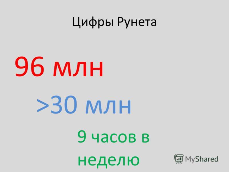 Цифры Рунета 96 млн >30 млн 9 часов в неделю