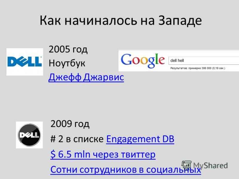 Как начиналось на Западе 2005 год Ноутбук Джефф Джарвис 2009 год # 2 в списке Engagement DBEngagement DB $ 6.5 mln через твиттер Сотни сотрудников в социальных медиа