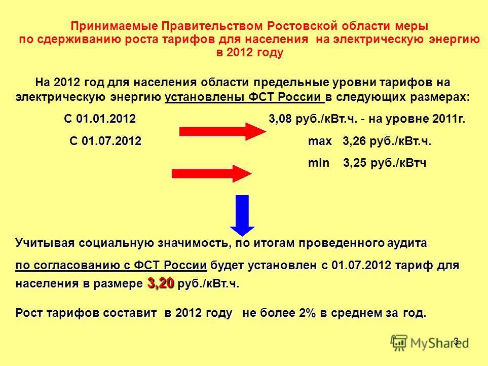 3 Принимаемые Правительством Ростовской области меры по сдерживанию роста тарифов для населения на электрическую энергию в 2012 году Учитывая социальную значимость, по итогам проведенного аудита по согласованию с ФСТ России будет установлен с 01.07.2