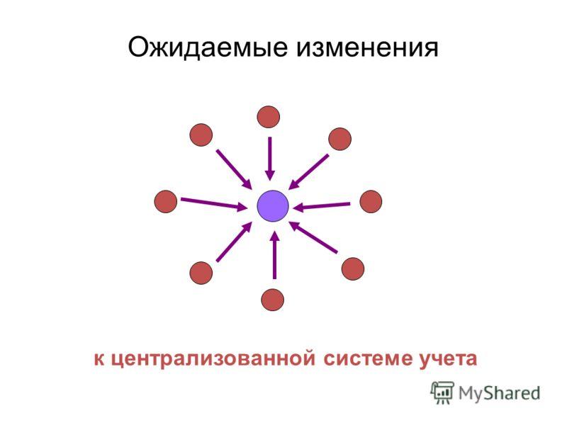 к централизованной системе учета Ожидаемые изменения