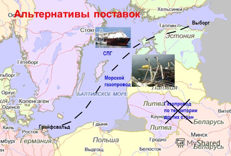 Альтернативы поставок Выборг Грайфсвальд Морской газопровод Газопровод по территории других стран СПГ