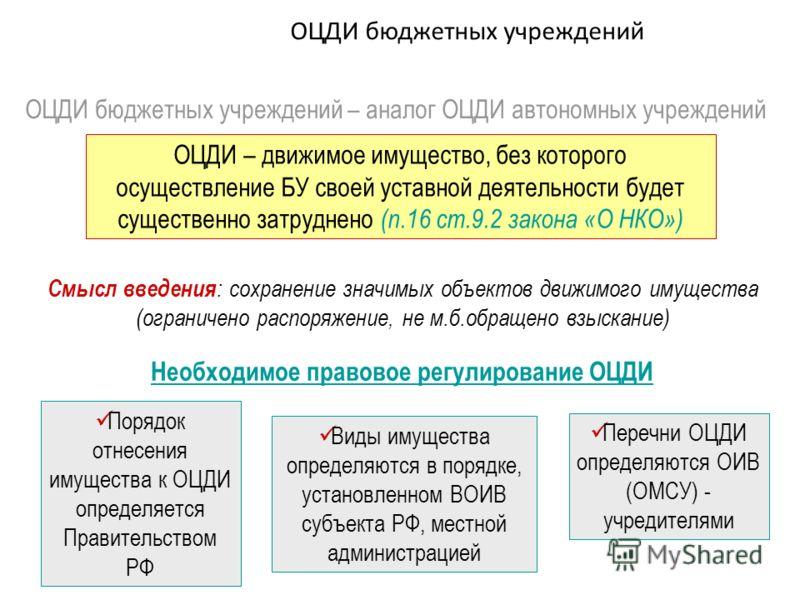 ОЦДИ бюджетных учреждений ОЦДИ бюджетных учреждений – аналог ОЦДИ автономных учреждений ОЦДИ – движимое имущество, без которого осуществление БУ своей уставной деятельности будет существенно затруднено (п.16 ст.9.2 закона «О НКО») Порядок отнесения и