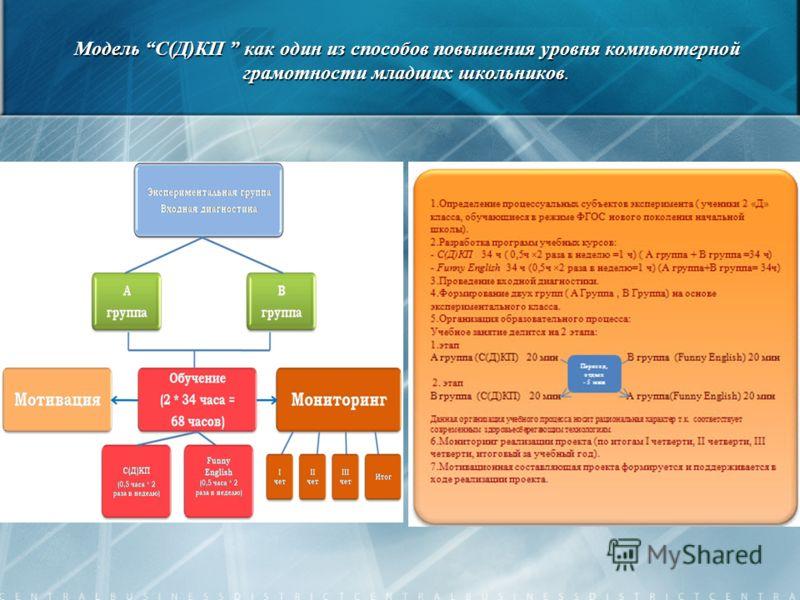 Модель С(Д)КП как один из способов повышения уровня компьютерной грамотности младших школьников.