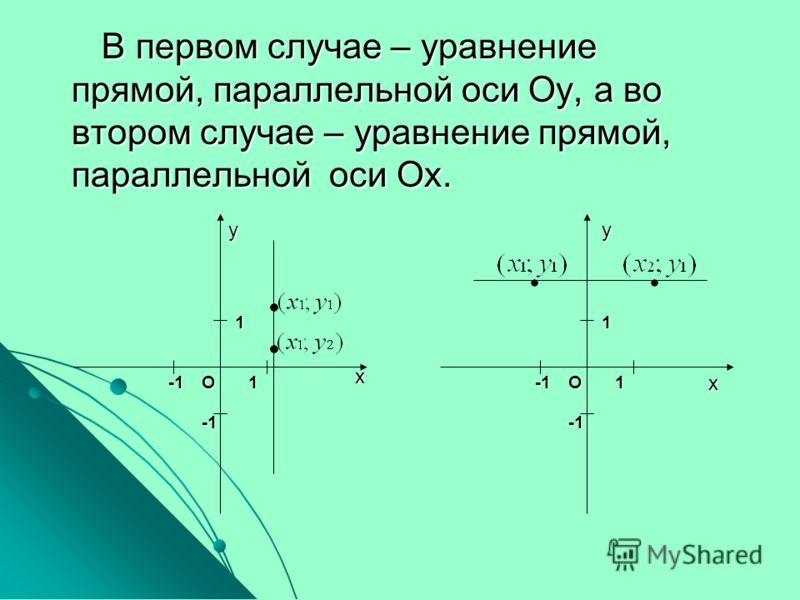 В первом случае – уравнение прямой, параллельной оси Оу, а во втором случае – уравнение прямой, параллельной оси Ох. В первом случае – уравнение прямой, параллельной оси Оу, а во втором случае – уравнение прямой, параллельной оси Ох. О 1 1 у О 1 1 х