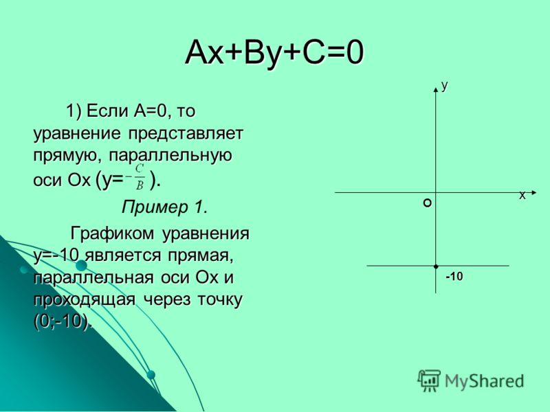 Ах+Ву+С=0 1) Если A=0, то уравнение представляет прямую, параллельную оси Ох (у 1) Если A=0, то уравнение представляет прямую, параллельную оси Ох (у= ). Пример 1. Графиком уравнения у=-10 является прямая, параллельная оси Ох и проходящая через точку